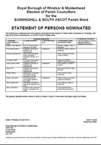 Contested Parish Councillor Elections - Cheapside Parish Ward and Sunninghill & South Ascot Parish Ward